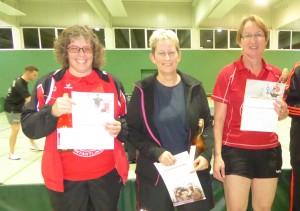 VM-Sieger-Damen-2014